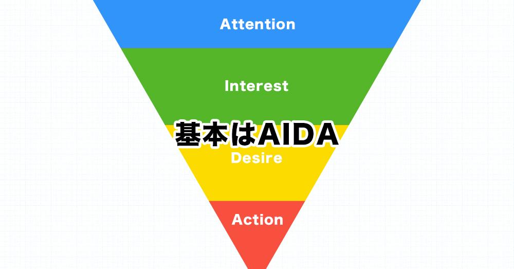 3: 基本の形は「AIDA」