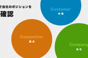 マーケティングの基本3Cで自社のポジションを再確認