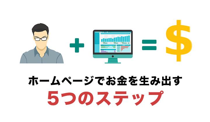 お金を生む人にホームページを見てもらう方法~すぐ実践できる5つのステップ~